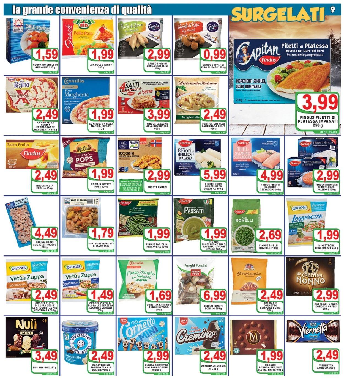 Volantino Top Supermercati - Offerte 19/02-02/03/2021 (Pagina 9)