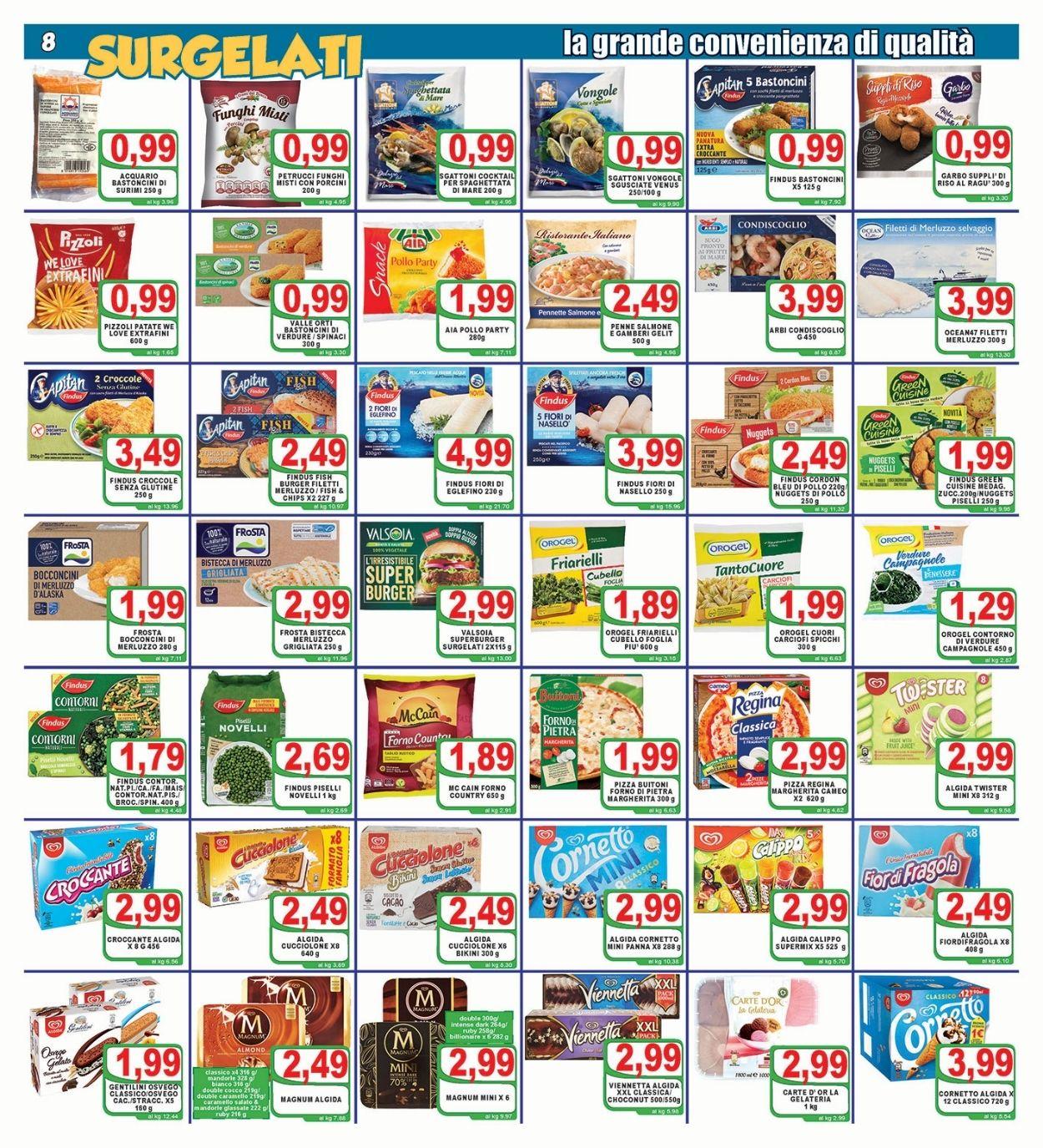 Volantino Top Supermercati - Offerte 18/06-29/06/2021 (Pagina 8)