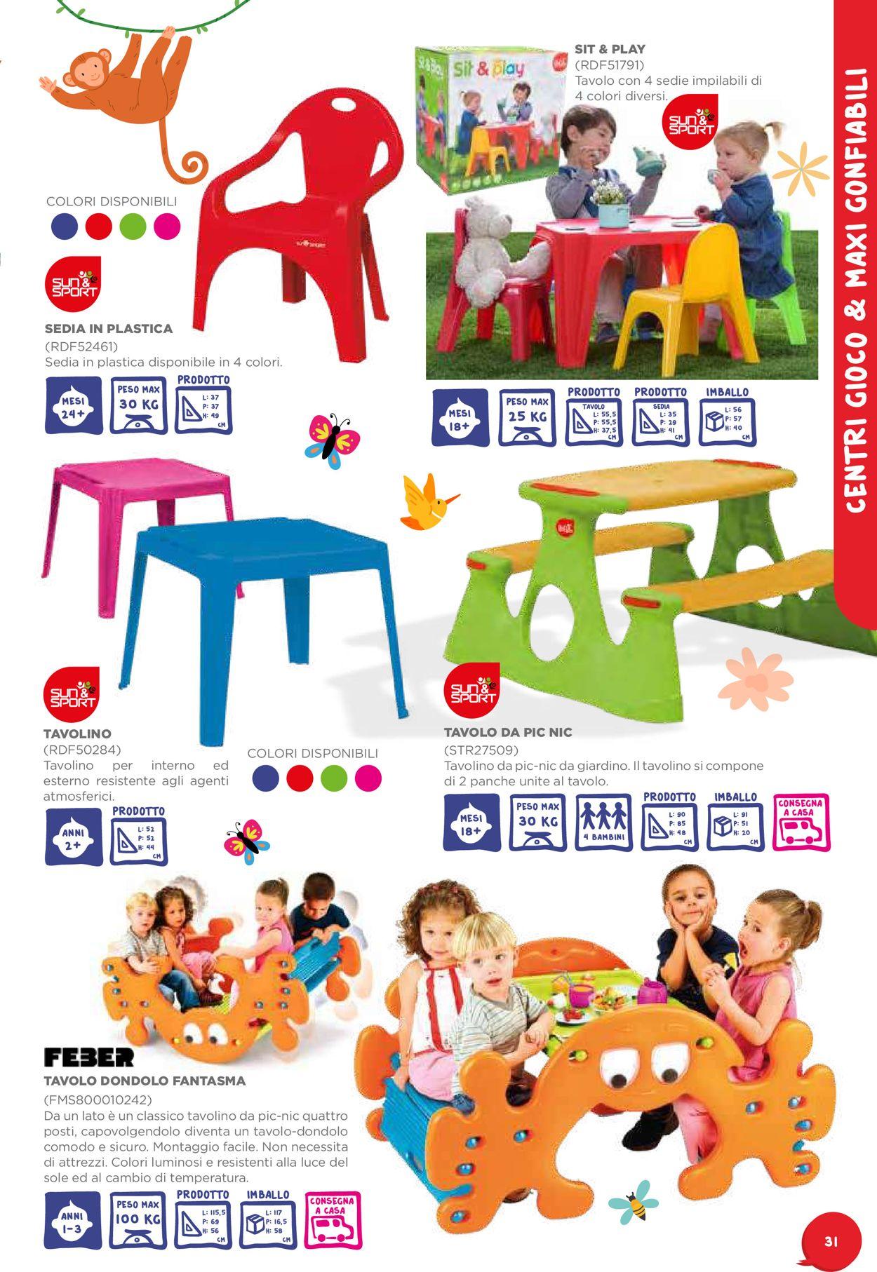 Volantino Toys Center - Offerte 23/03-31/07/2021 (Pagina 33)