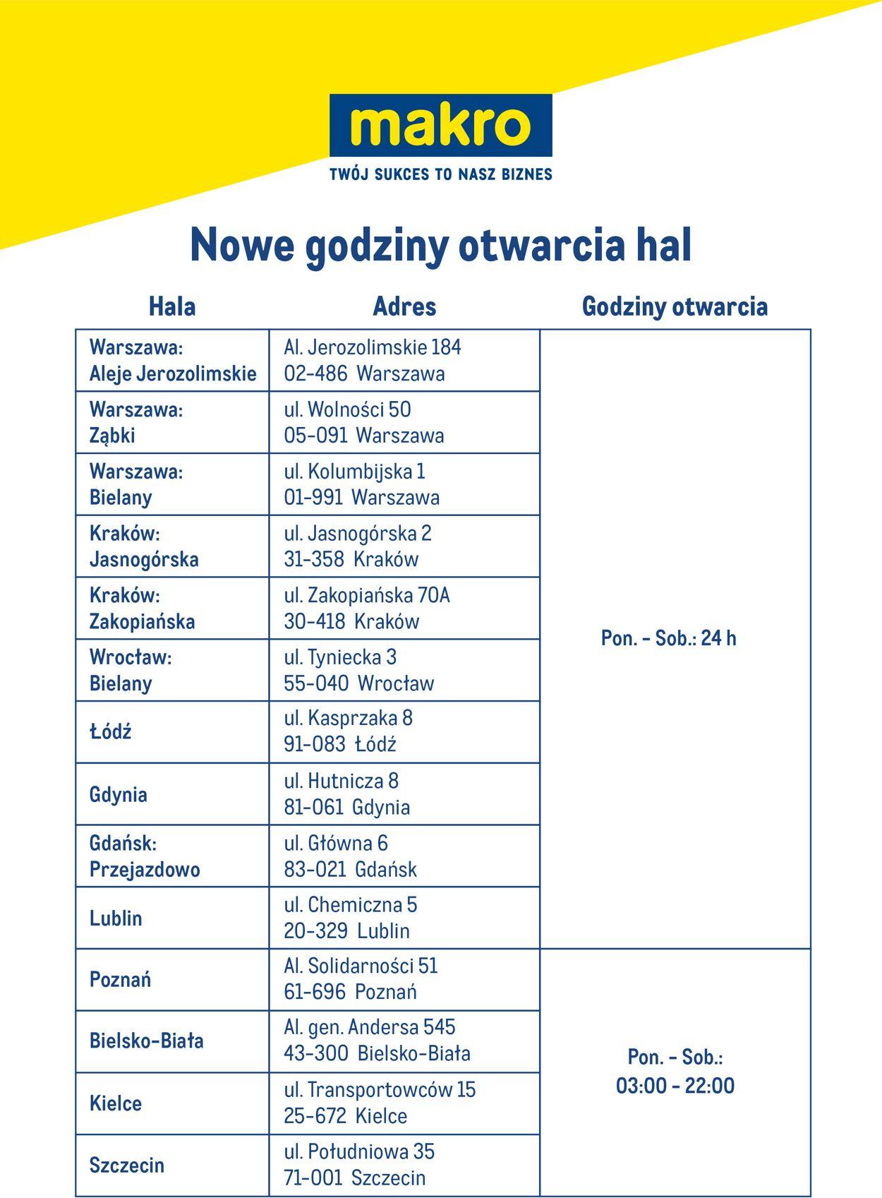 Gazetka promocyjna Makro - 04.05-31.05.2020