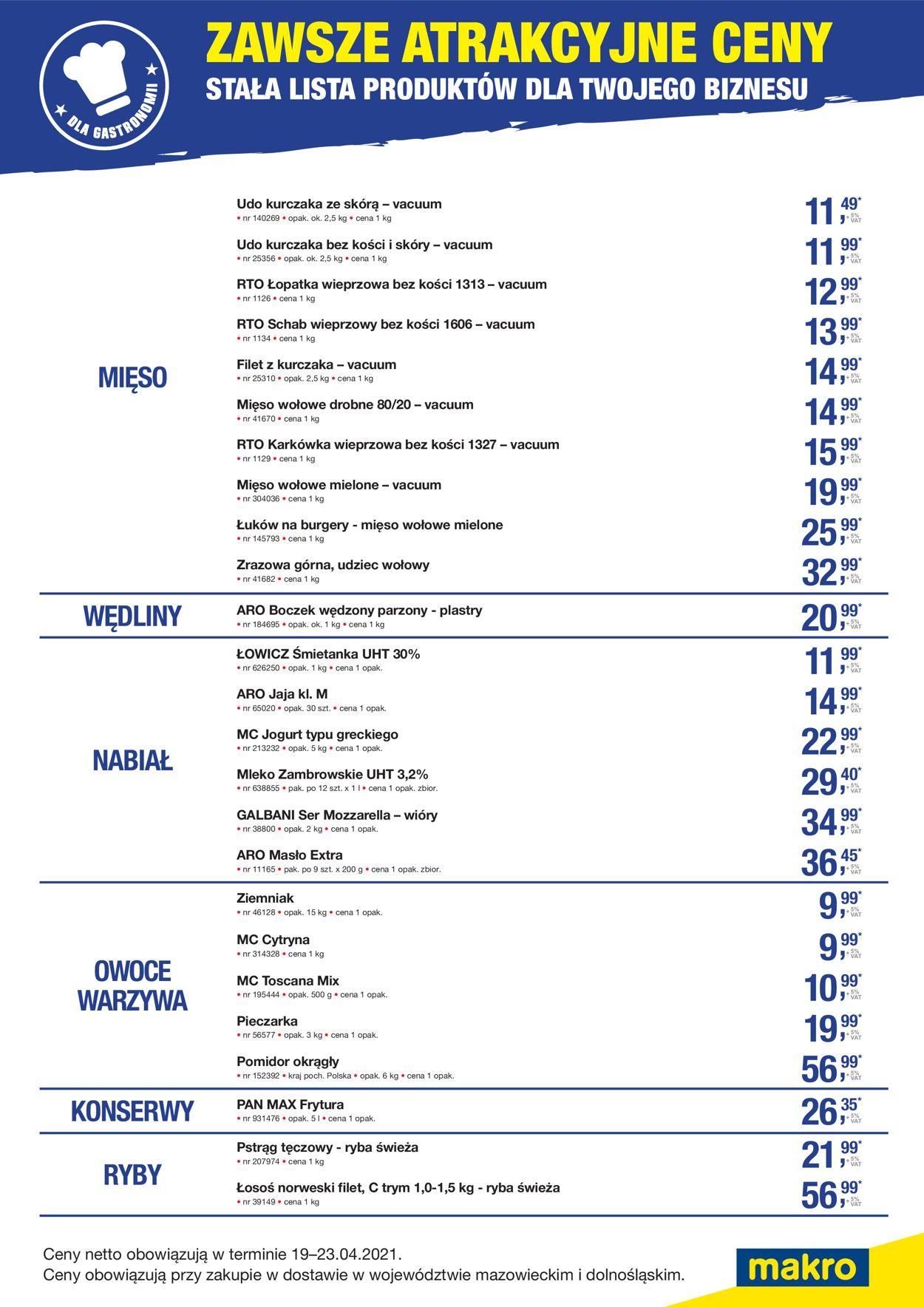 Gazetka promocyjna Makro Dostawa - TOP20 produktów - 19.04-23.04.2021