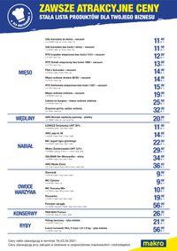 Makro Dostawa - TOP20 produktów