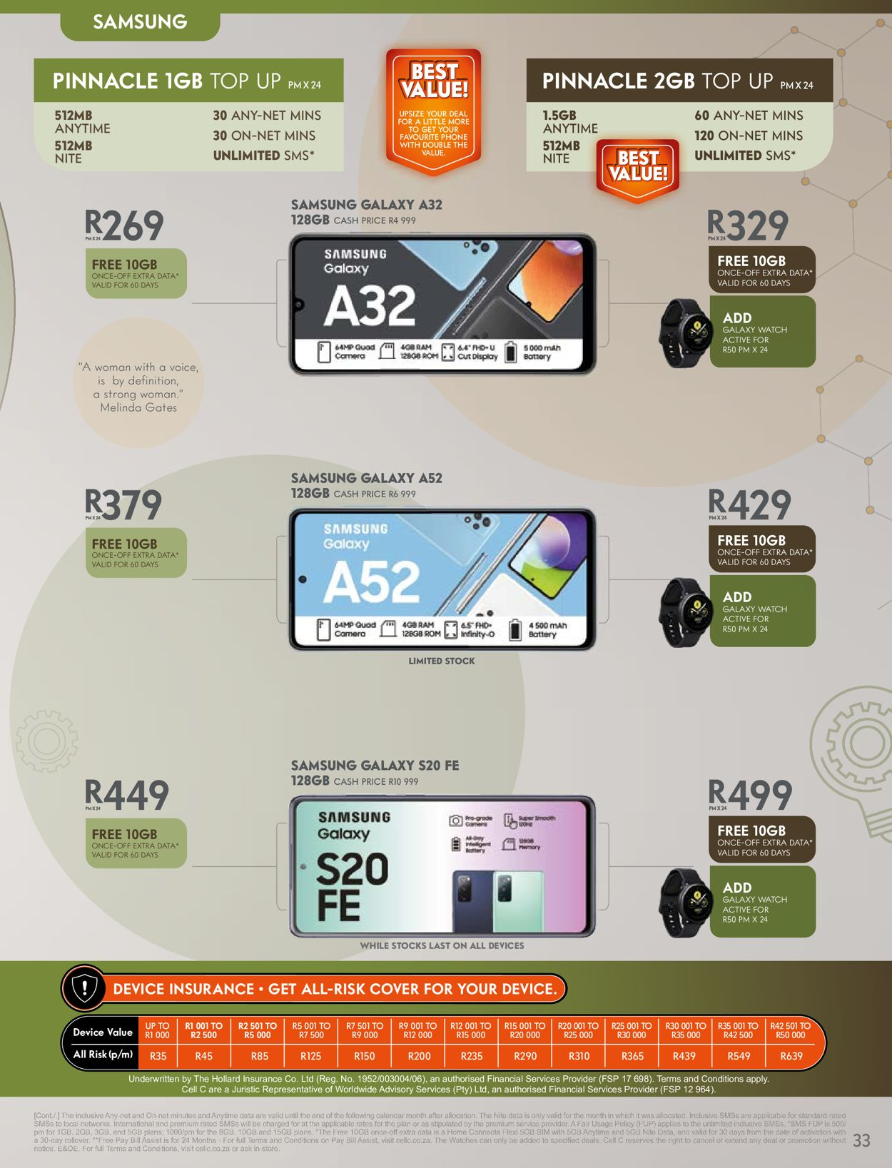 Cell C Catalogue - 2021/07/13-2021/08/31 (Page 33)